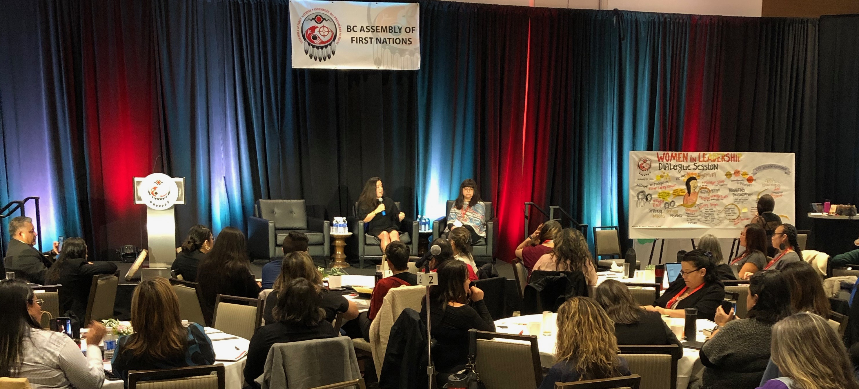 BCAFN Women in Leadership
